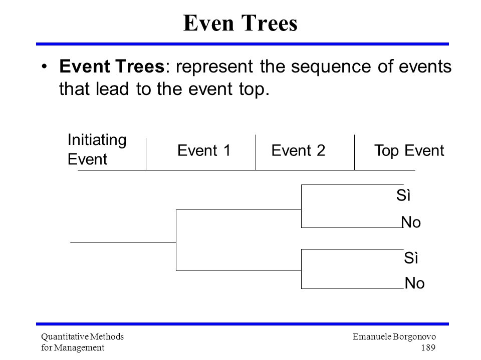 Emanuele Borgonovo 189 Quantitative Methods for Management Even Trees Event Trees: represent the sequence of events that lead to the event top. Initia