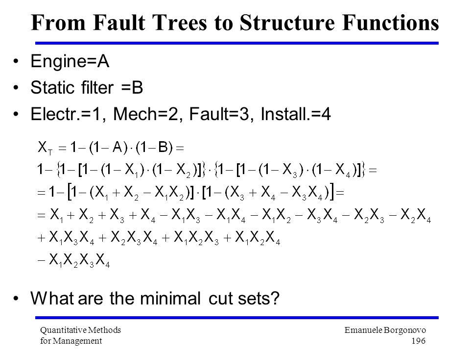 Emanuele Borgonovo 196 Quantitative Methods for Management Engine=A Static filter =B Electr.=1, Mech=2, Fault=3, Install.=4 What are the minimal cut s