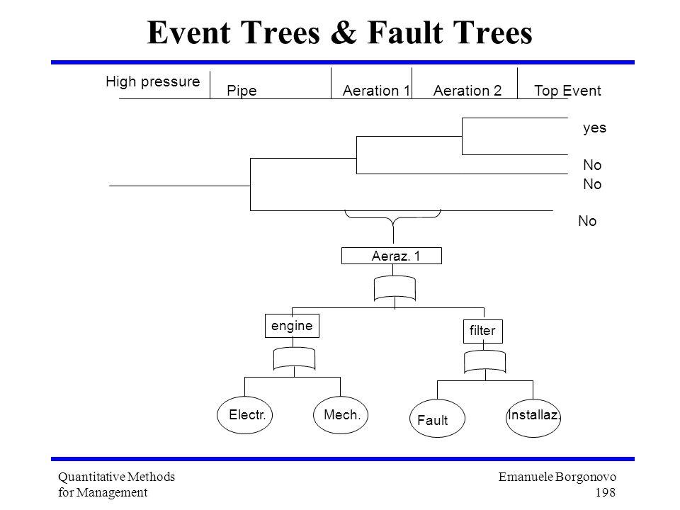 Emanuele Borgonovo 198 Quantitative Methods for Management Event Trees & Fault Trees No High pressure PipeAeration 1 yes No Aeration 2Top Event Aeraz.