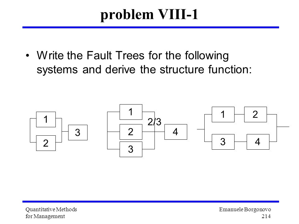 Emanuele Borgonovo 214 Quantitative Methods for Management problem VIII-1 Write the Fault Trees for the following systems and derive the structure fun