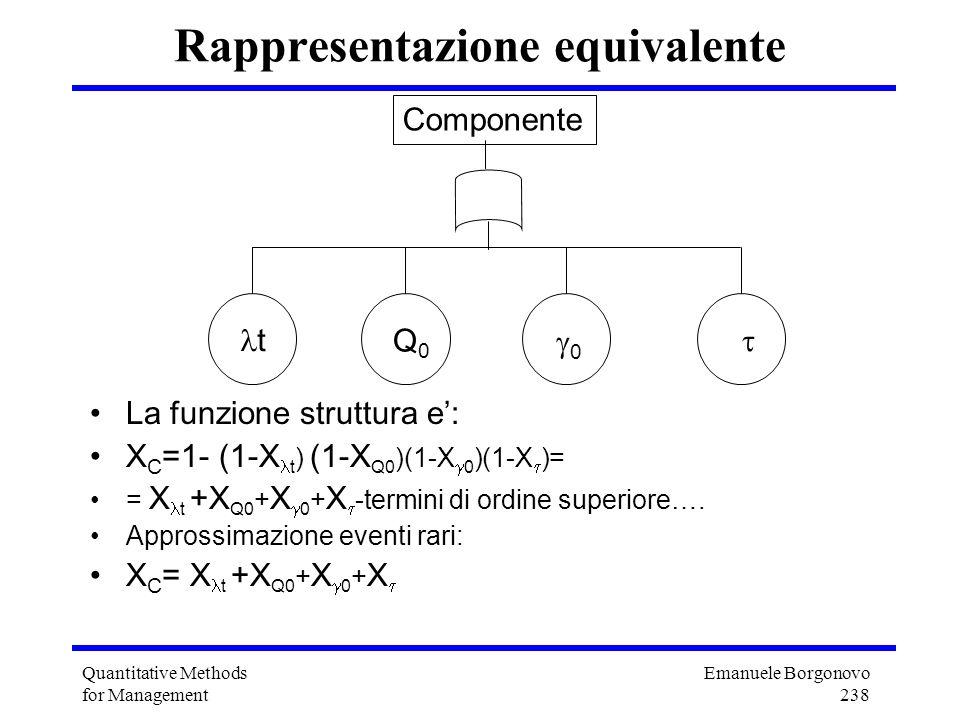 Emanuele Borgonovo 238 Quantitative Methods for Management Rappresentazione equivalente La funzione struttura e: X C =1- (1-X t ) (1-X Q0 )(1-X 0 )(1-