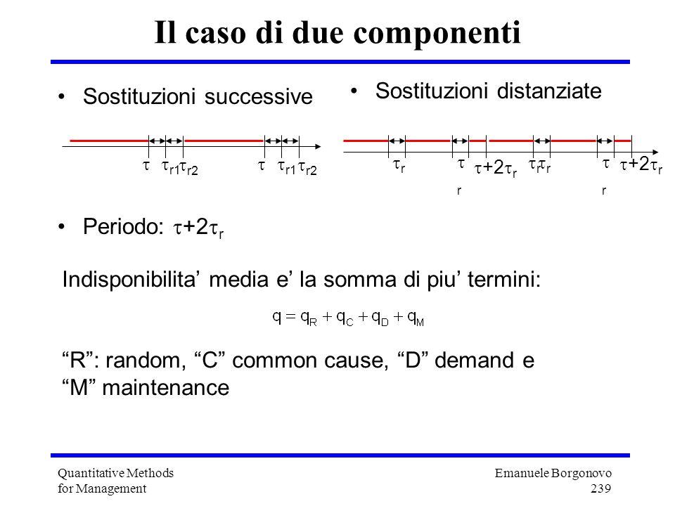 Emanuele Borgonovo 239 Quantitative Methods for Management Il caso di due componenti Sostituzioni successive Periodo: +2 r Sostituzioni distanziate r1
