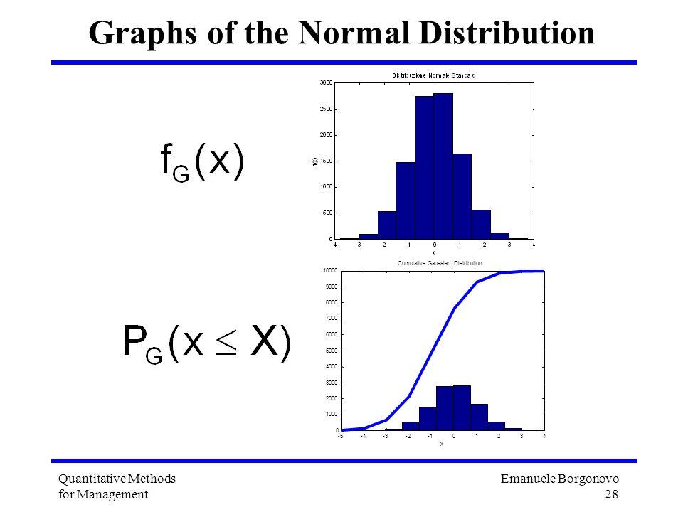 Emanuele Borgonovo 28 Quantitative Methods for Management Graphs of the Normal Distribution -5-4-3-201234 0 1000 2000 3000 4000 5000 6000 7000 8000 90