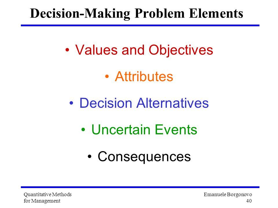 Emanuele Borgonovo 40 Quantitative Methods for Management Decision-Making Problem Elements Values and Objectives Attributes Decision Alternatives Unce