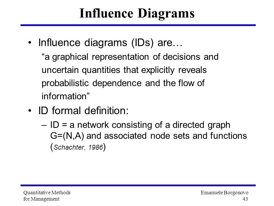 Emanuele Borgonovo 43 Quantitative Methods for Management Influence Diagrams Influence diagrams (IDs) are… a graphical representation of decisions and