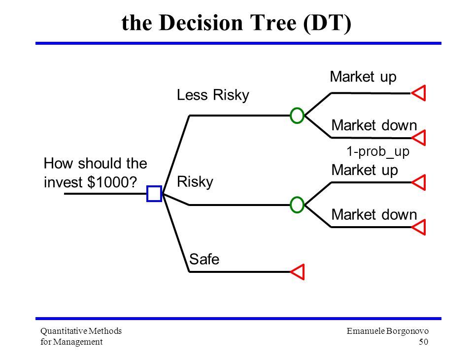 Emanuele Borgonovo 50 Quantitative Methods for Management the Decision Tree (DT) Market up Market down 1-prob_up Less Risky Market up Market down Risk