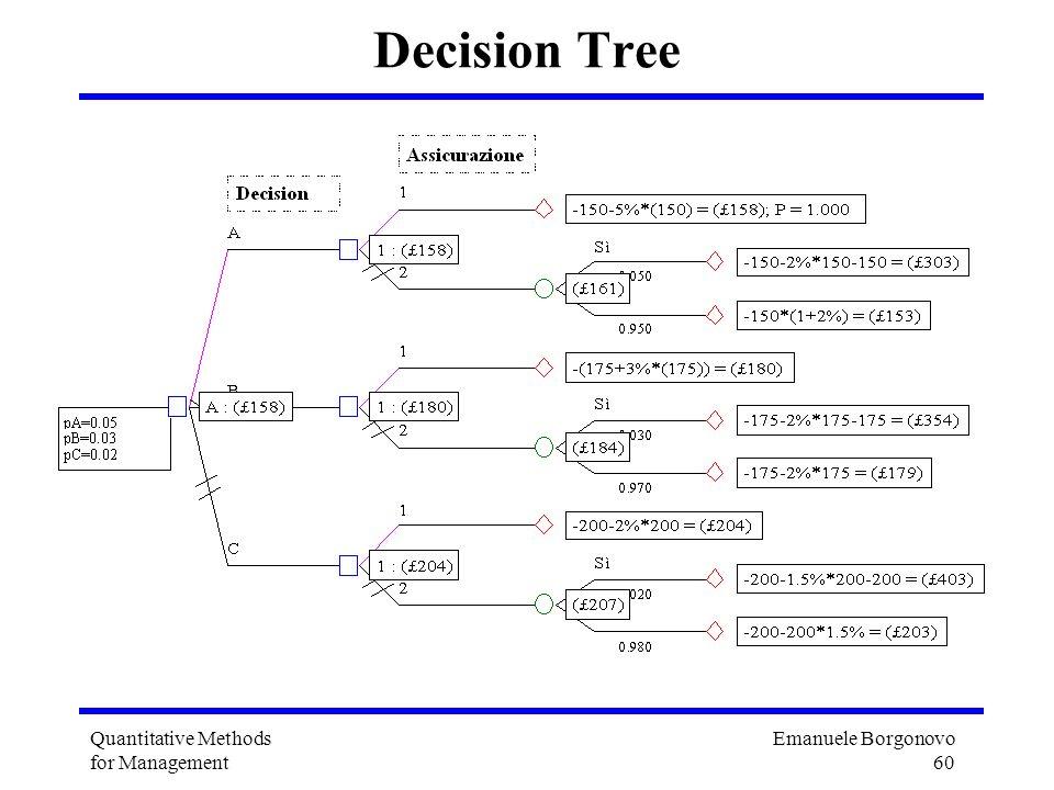 Emanuele Borgonovo 60 Quantitative Methods for Management Decision Tree