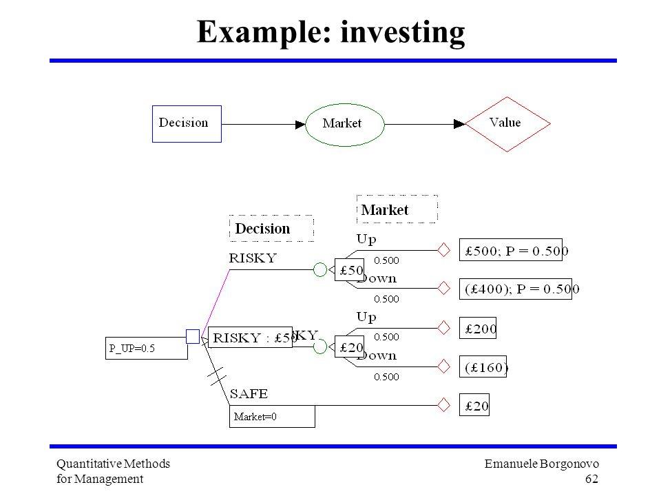 Emanuele Borgonovo 62 Quantitative Methods for Management Example: investing