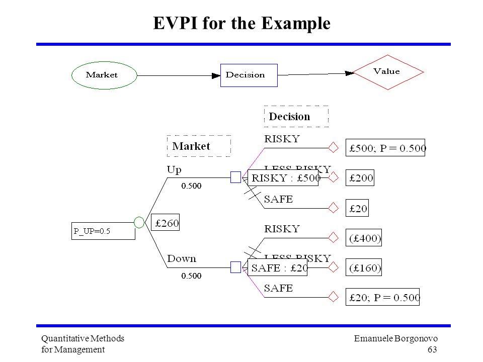 Emanuele Borgonovo 63 Quantitative Methods for Management EVPI for the Example
