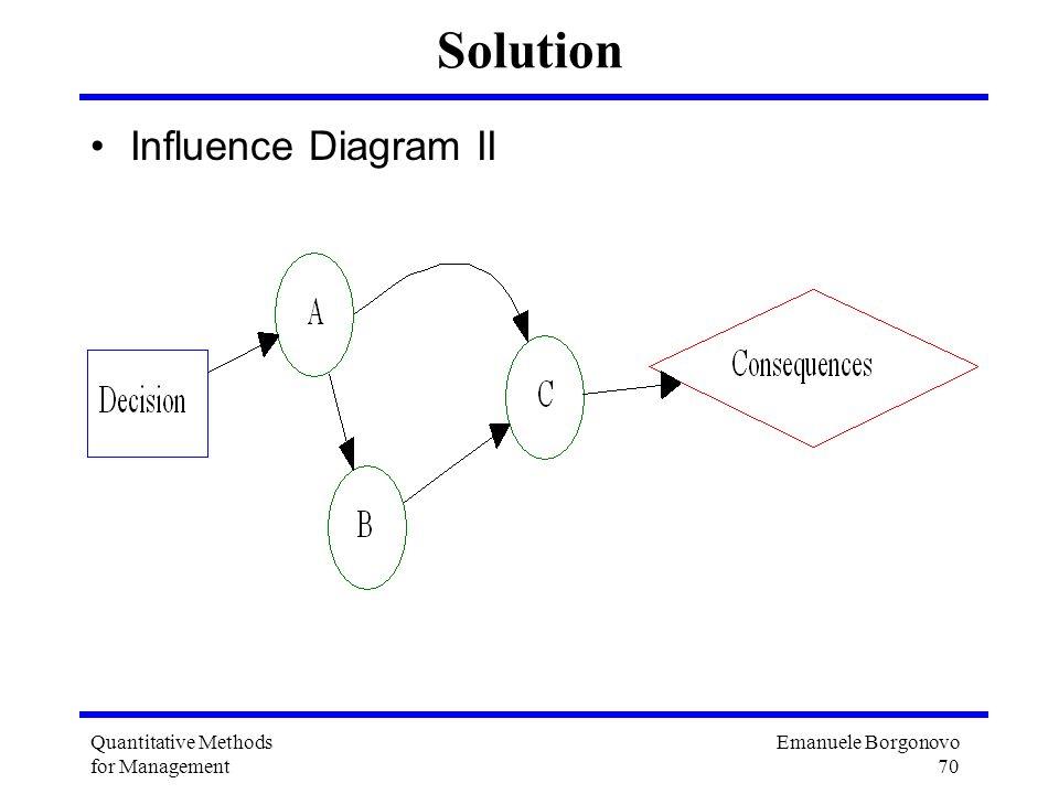 Emanuele Borgonovo 70 Quantitative Methods for Management Solution Influence Diagram II
