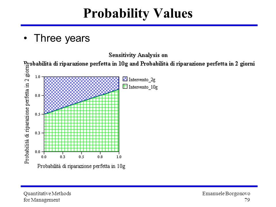 Emanuele Borgonovo 79 Quantitative Methods for Management Probability Values Three years