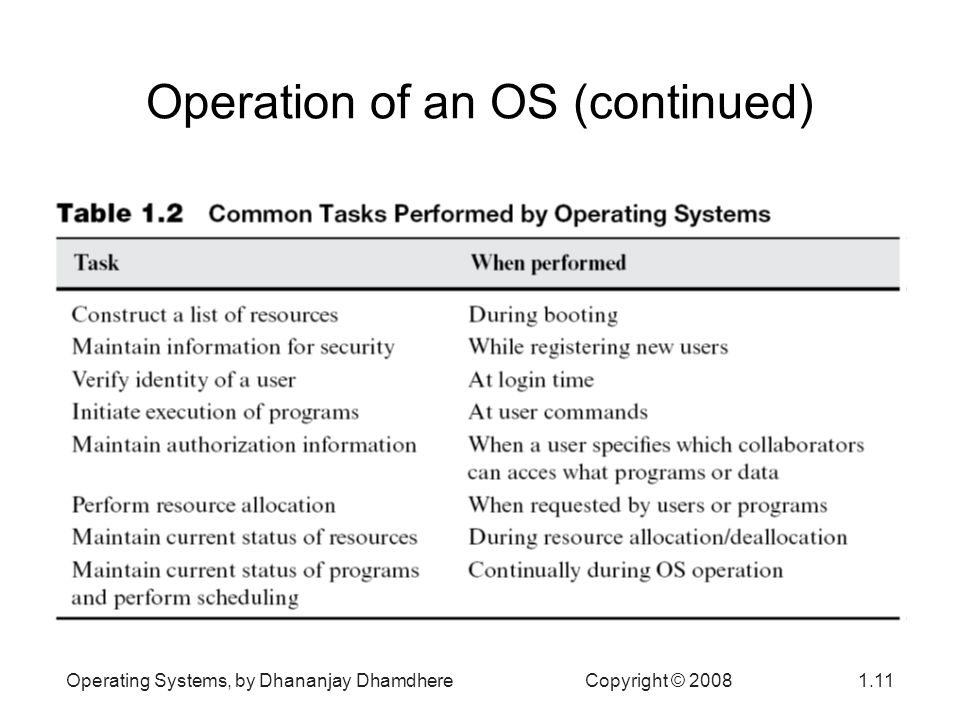 Operating Systems, by Dhananjay Dhamdhere Copyright © Operation of an OS (continued)