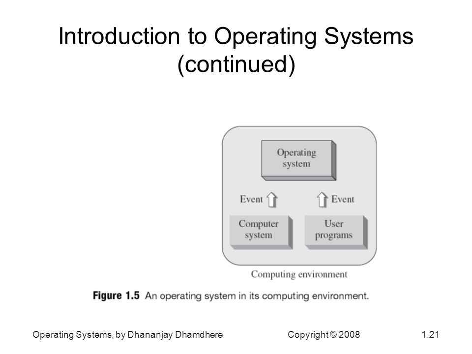 Operating Systems, by Dhananjay Dhamdhere Copyright © Introduction to Operating Systems (continued)