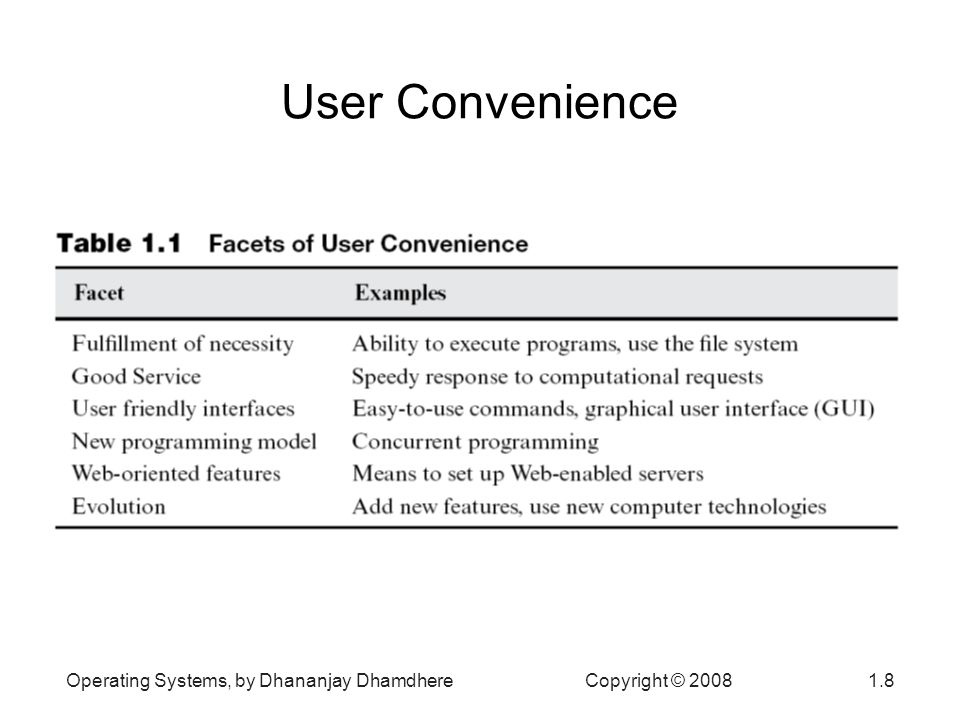 Operating Systems, by Dhananjay Dhamdhere Copyright © User Convenience