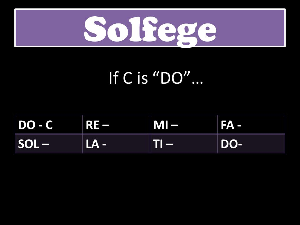 DO - CRE –MI –FA - SOL –LA -TI –DO- Solfege If C is DO…