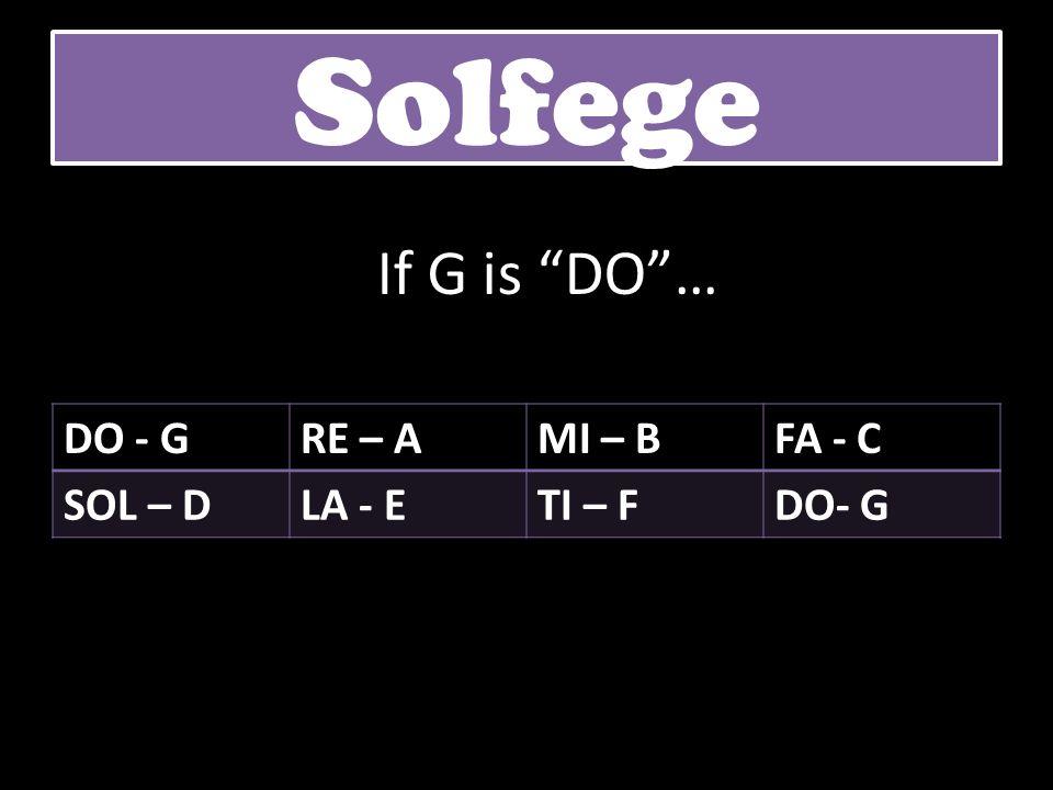 DO - GRE – AMI – BFA - C SOL – DLA - ETI – FDO- G Solfege If G is DO…