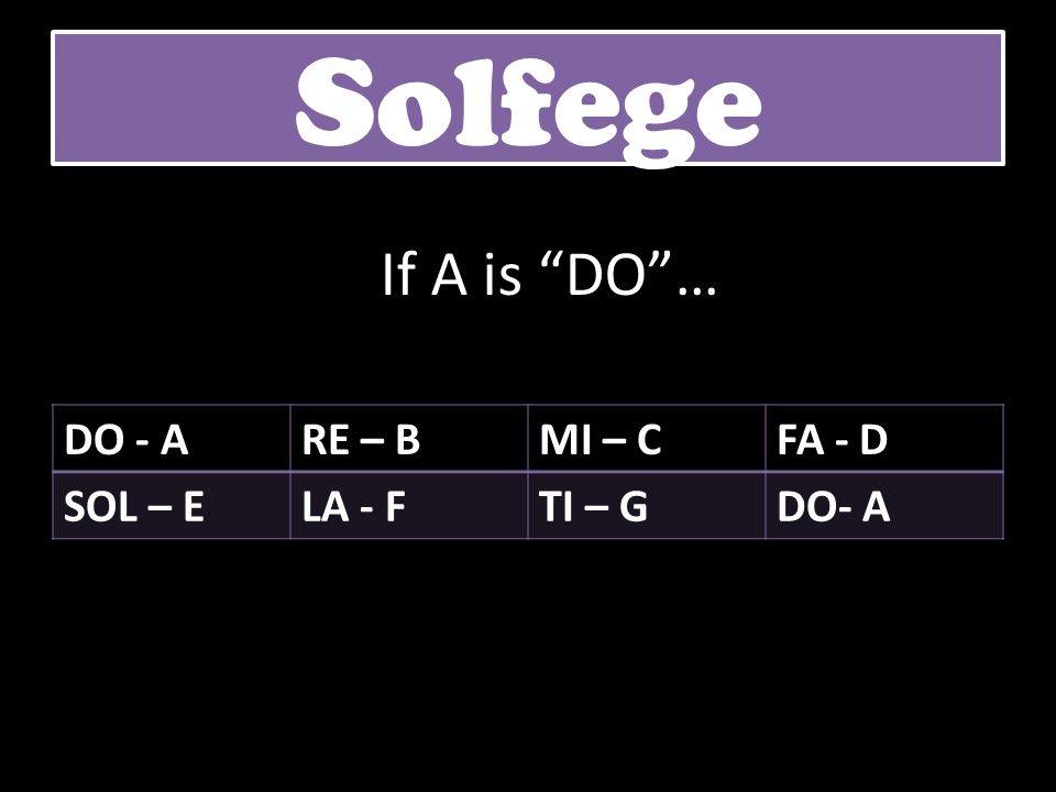 DO - ARE – BMI – CFA - D SOL – ELA - FTI – GDO- A Solfege If A is DO…