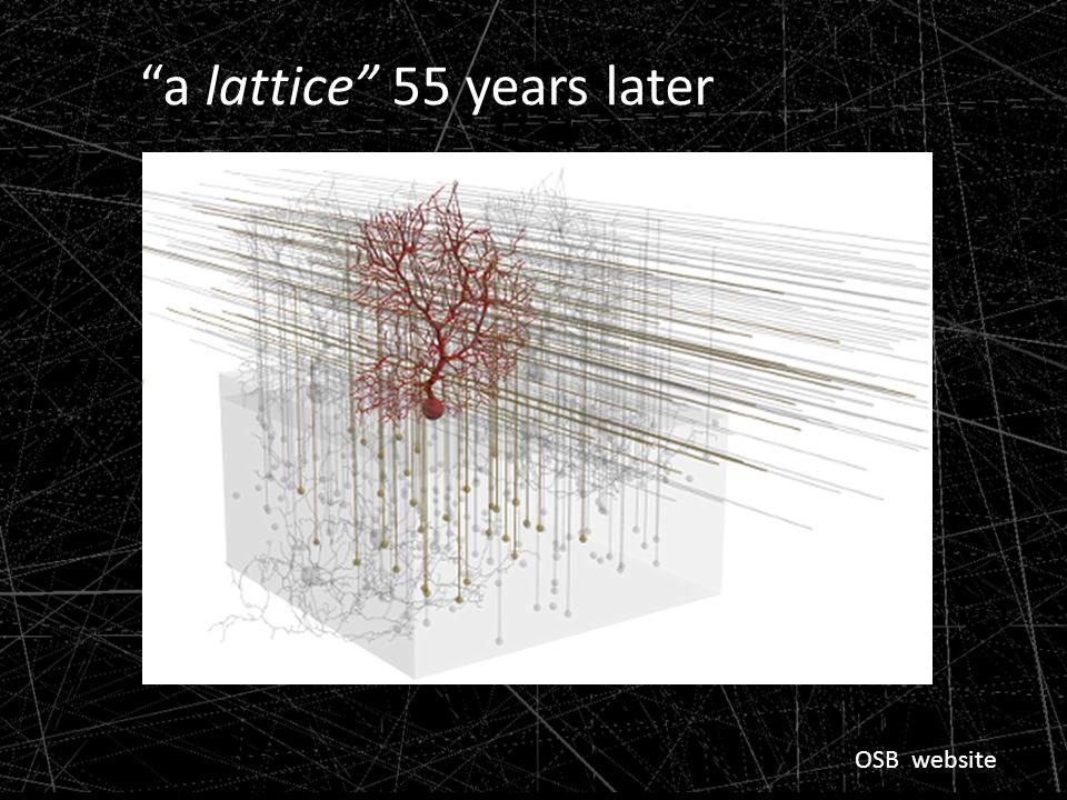 OSB website a lattice 55 years later