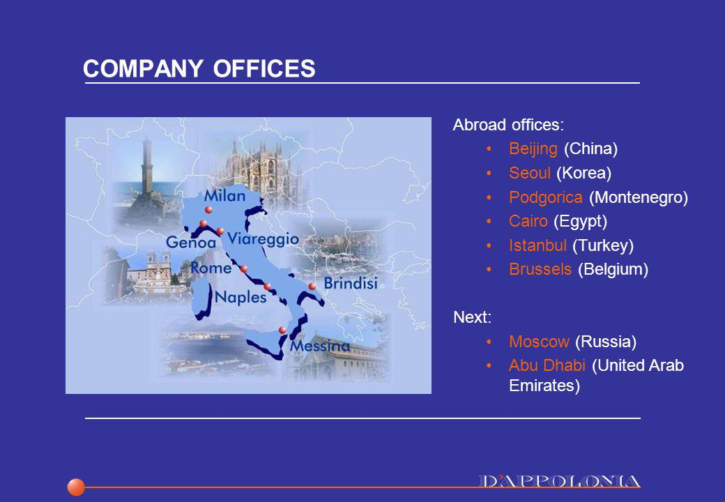 COMPANY OFFICES Abroad offices: Beijing (China) Seoul (Korea) Podgorica (Montenegro) Cairo (Egypt) Istanbul (Turkey) Brussels (Belgium) Next: Moscow (