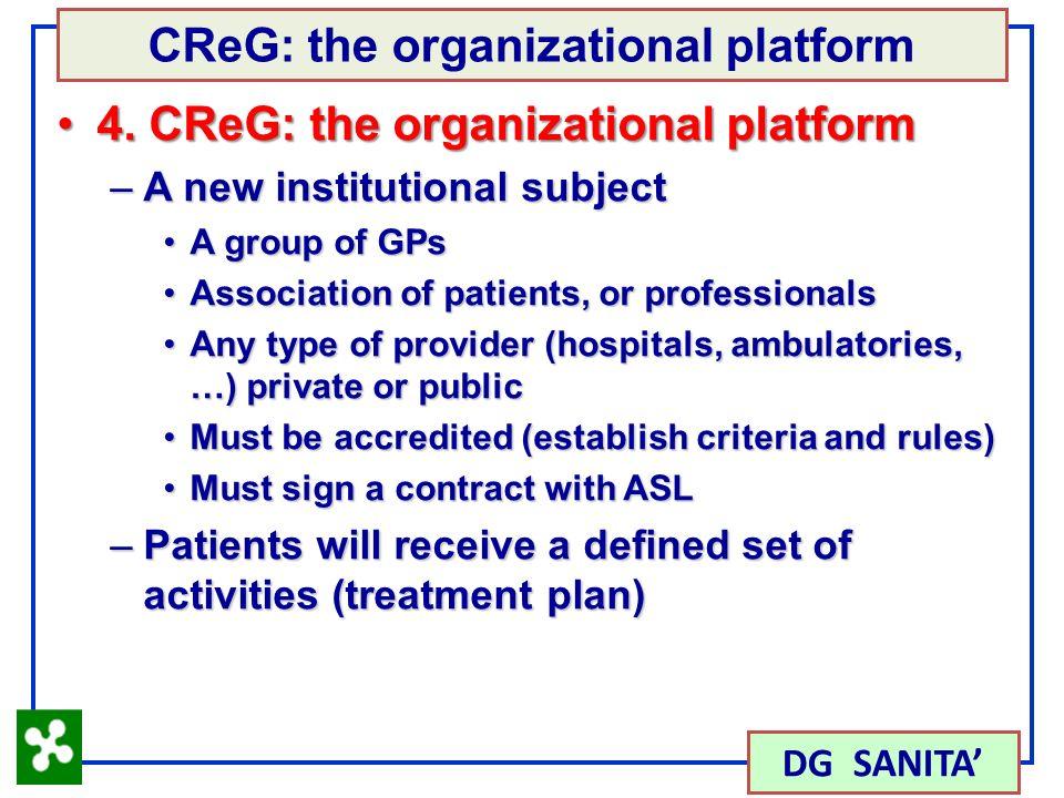 32 4. CReG: the organizational platform4.