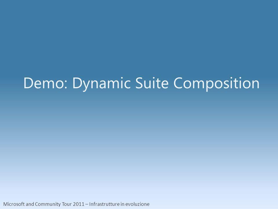 Microsoft and Community Tour 2011 – Infrastrutture in evoluzione Demo: Dynamic Suite Composition