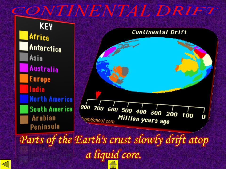 The plates are made of rock and drift all over the globe; they move both horizontally and vertically.