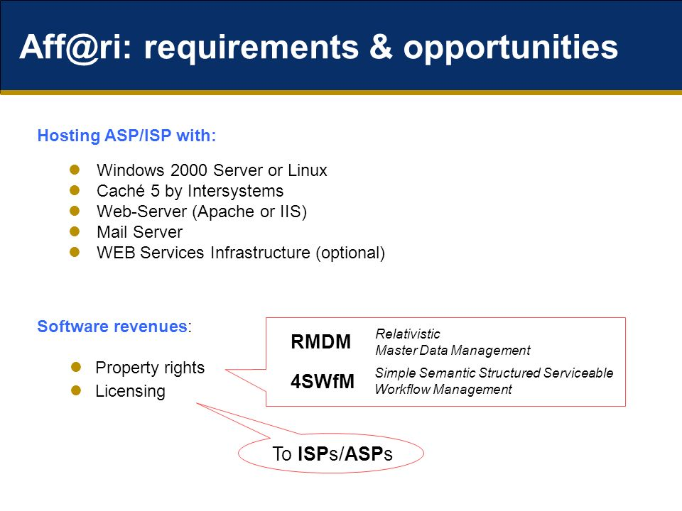 Aff@ri: requirements & opportunities Hosting ASP/ISP with: Windows 2000 Server or Linux Caché 5 by Intersystems Web-Server (Apache or IIS) Mail Server WEB Services Infrastructure (optional) Property rights Licensing Software revenues: To ISPs/ASPs 4SWfM Simple Semantic Structured Serviceable Workflow Management RMDM Relativistic Master Data Management