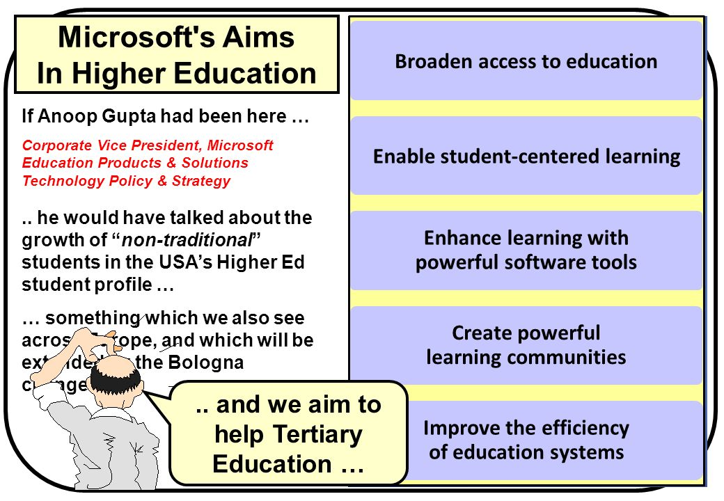 Microsoft s Aims In Higher Education If Anoop Gupta had been here … Corporate Vice President, Microsoft Education Products & Solutions Technology Policy & Strategy..