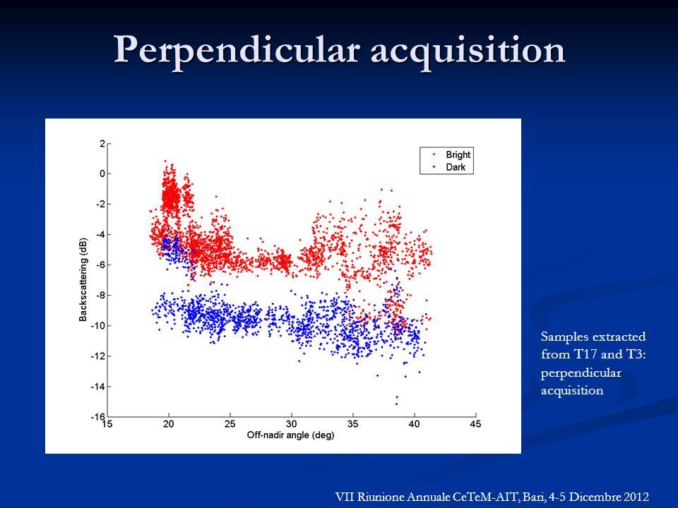 Perpendicular acquisition Samples extracted from T17 and T3: perpendicular acquisition VII Riunione Annuale CeTeM-AIT, Bari, 4-5 Dicembre 2012