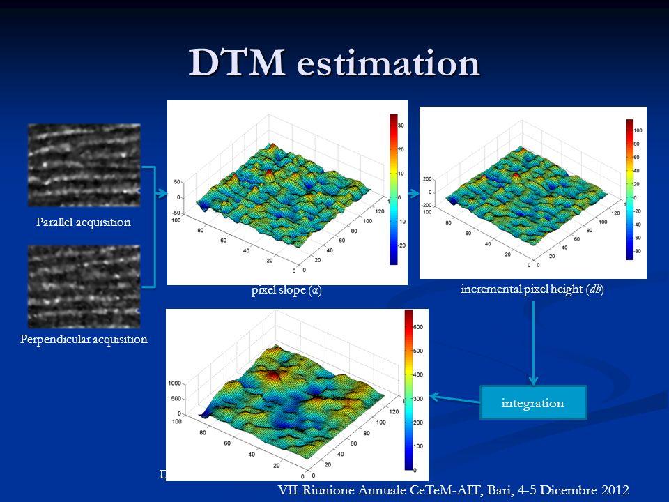 DTM estimation pixel slope (α) Parallel acquisition Perpendicular acquisition integration incremental pixel height (dh) DTM VII Riunione Annuale CeTeM-AIT, Bari, 4-5 Dicembre 2012