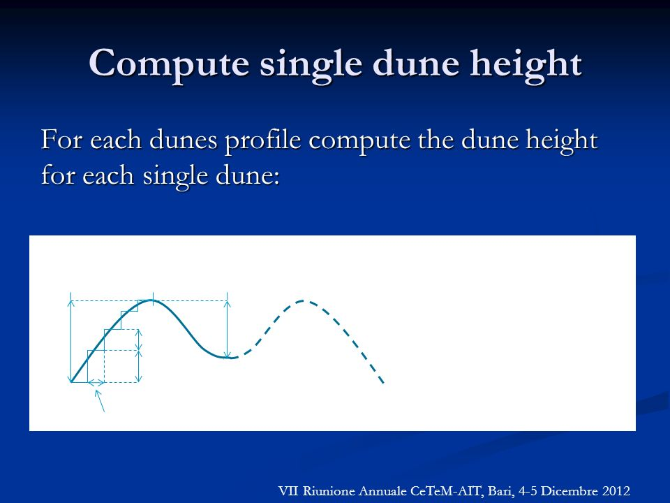 Compute single dune height For each dunes profile compute the dune height for each single dune: pixel size abc VII Riunione Annuale CeTeM-AIT, Bari, 4