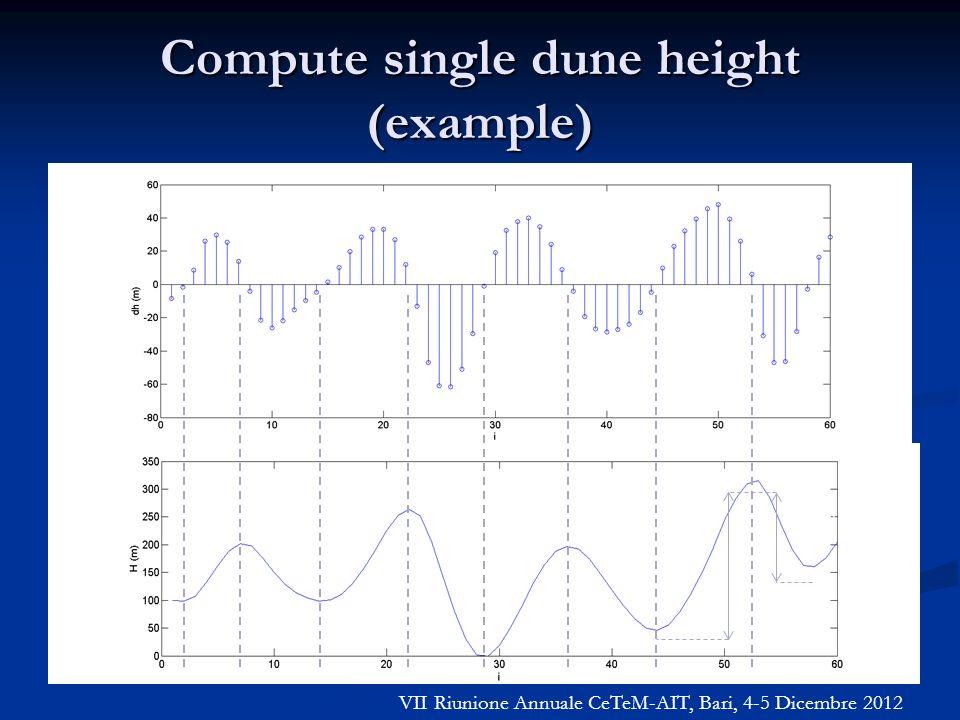Compute single dune height (example) VII Riunione Annuale CeTeM-AIT, Bari, 4-5 Dicembre 2012