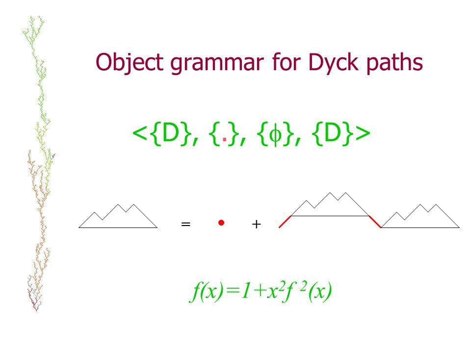 Object grammar for Dyck paths f(x)=1+x 2 f 2 (x) +=