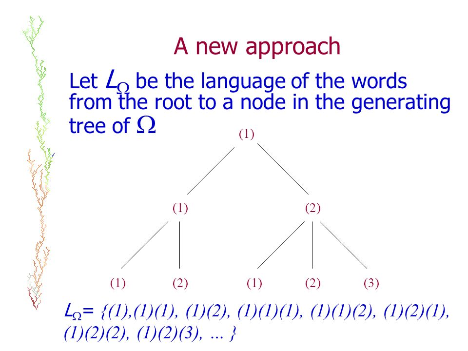 A new approach Let L be the language of the words from the root to a node in the generating tree of (1) (2) (1)(2)(3) (1) (2) L = {(1),(1)(1), (1)(2), (1)(1)(1), (1)(1)(2), (1)(2)(1), (1)(2)(2), (1)(2)(3), … }