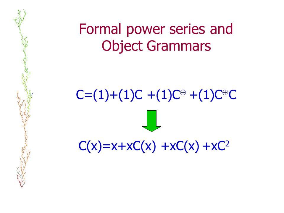 Formal power series and Object Grammars C=(1)+(1)C +(1)C +(1)C C C(x)=x+xC(x) +xC(x) +xC 2