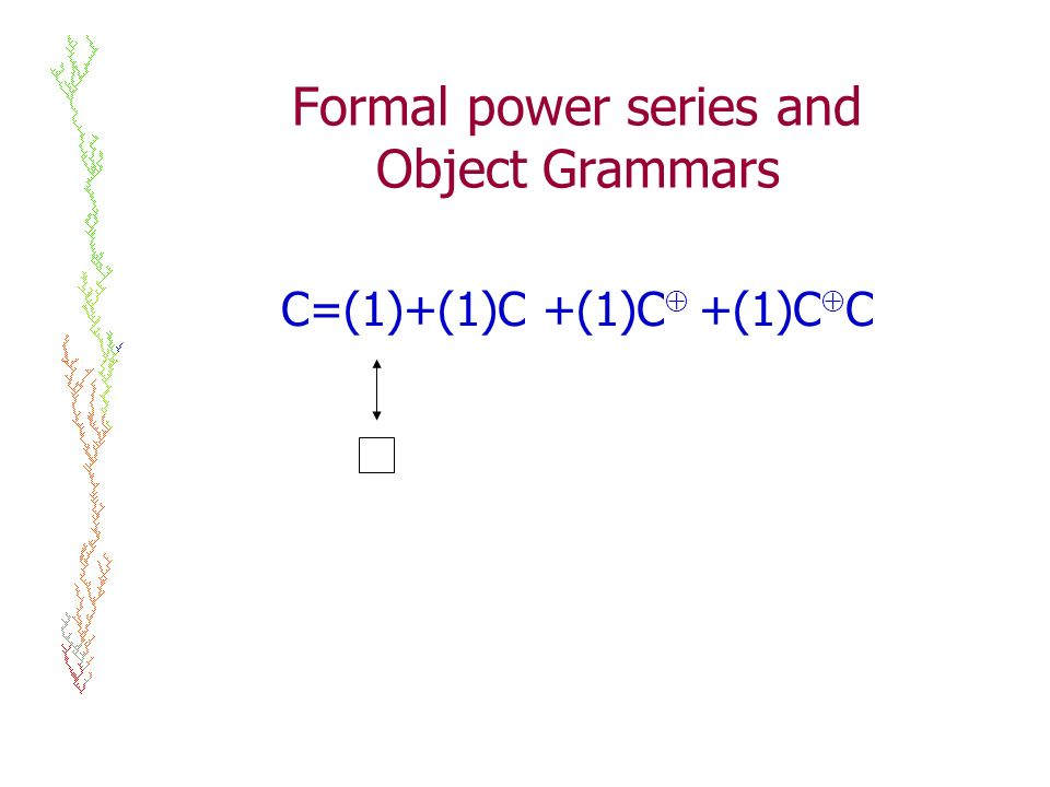 Formal power series and Object Grammars C=(1)+(1)C +(1)C +(1)C C