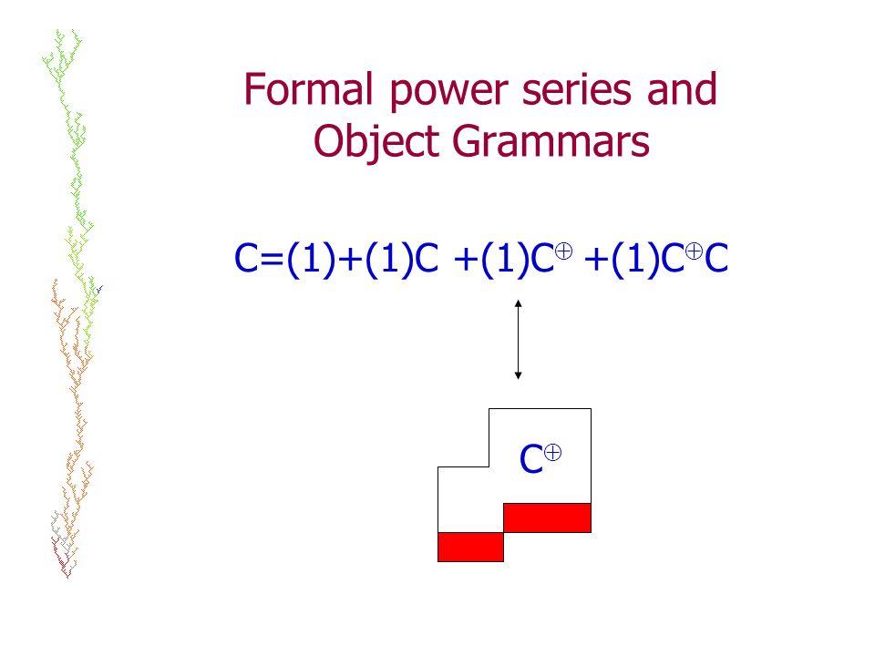 Formal power series and Object Grammars C=(1)+(1)C +(1)C +(1)C C C