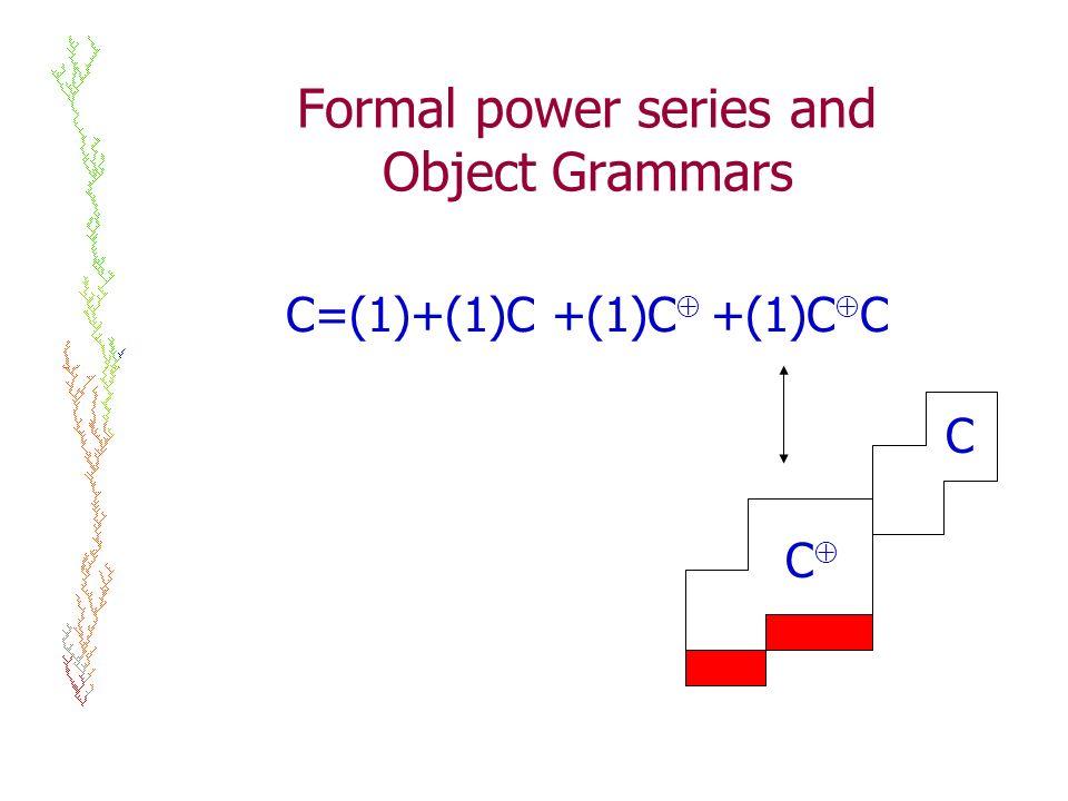 Formal power series and Object Grammars C=(1)+(1)C +(1)C +(1)C C C C