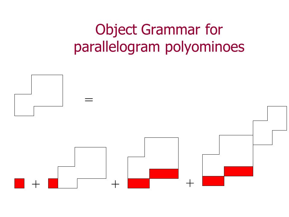 Object Grammar for parallelogram polyominoes = ++ +