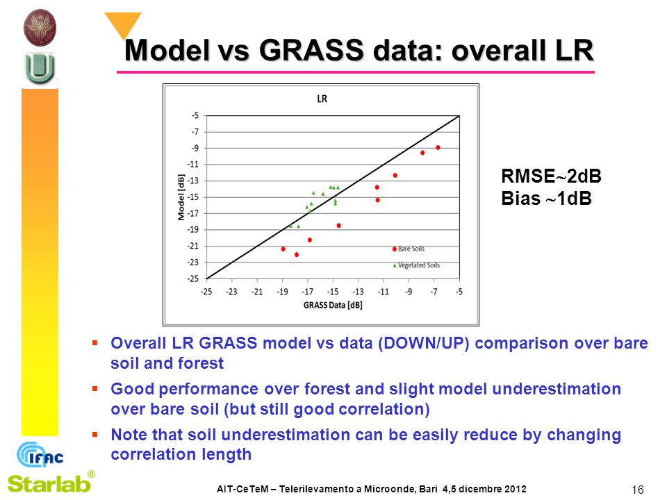AIT-CeTeM – Telerilevamento a Microonde, Bari 4,5 dicembre 2012 16 Model vs GRASS data: overall LR RMSE 2dB Bias 1dB Overall LR GRASS model vs data (DOWN/UP) comparison over bare soil and forest Good performance over forest and slight model underestimation over bare soil (but still good correlation) Note that soil underestimation can be easily reduce by changing correlation length