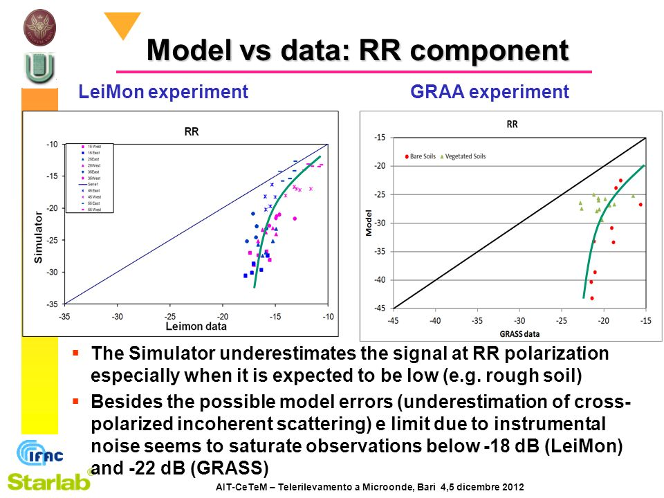 AIT-CeTeM – Telerilevamento a Microonde, Bari 4,5 dicembre 2012 Model vs data: RR component The Simulator underestimates the signal at RR polarization especially when it is expected to be low (e.g.