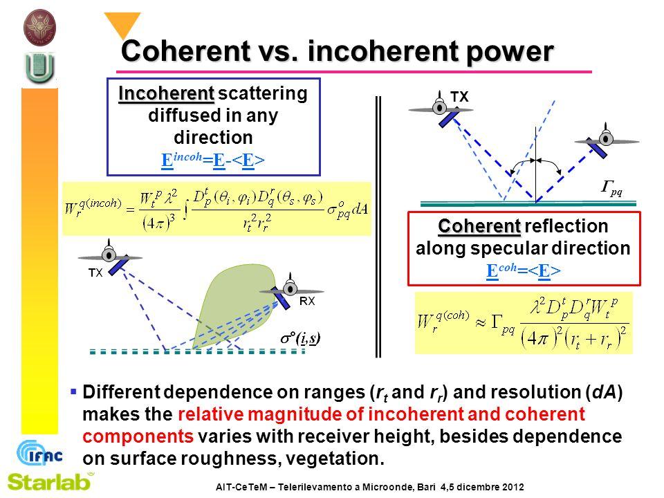 AIT-CeTeM – Telerilevamento a Microonde, Bari 4,5 dicembre 2012 Coherent vs.