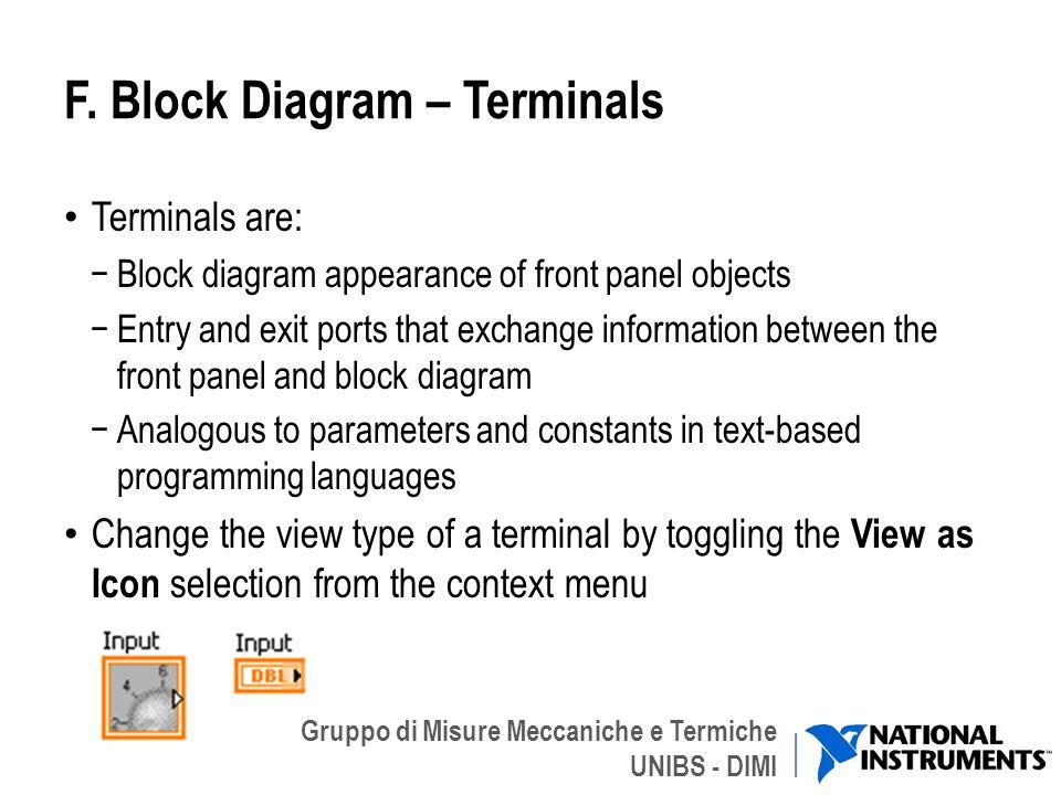 Gruppo di Misure Meccaniche e Termiche UNIBS - DIMI F. Block Diagram – Terminals Terminals are: Block diagram appearance of front panel objects Entry