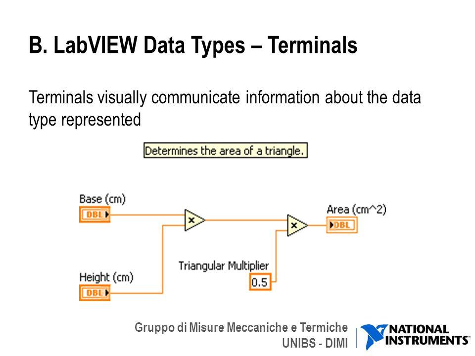 Gruppo di Misure Meccaniche e Termiche UNIBS - DIMI B. LabVIEW Data Types – Terminals Terminals visually communicate information about the data type r