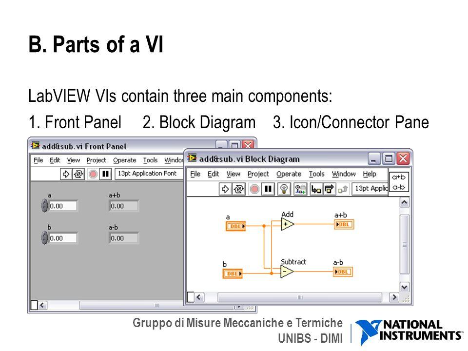 Gruppo di Misure Meccaniche e Termiche UNIBS - DIMI B. Parts of a VI LabVIEW VIs contain three main components: 1. Front Panel 2. Block Diagram 3. Ico