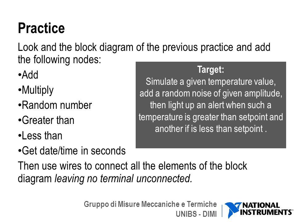 Gruppo di Misure Meccaniche e Termiche UNIBS - DIMI Practice Look and the block diagram of the previous practice and add the following nodes: Add Mult
