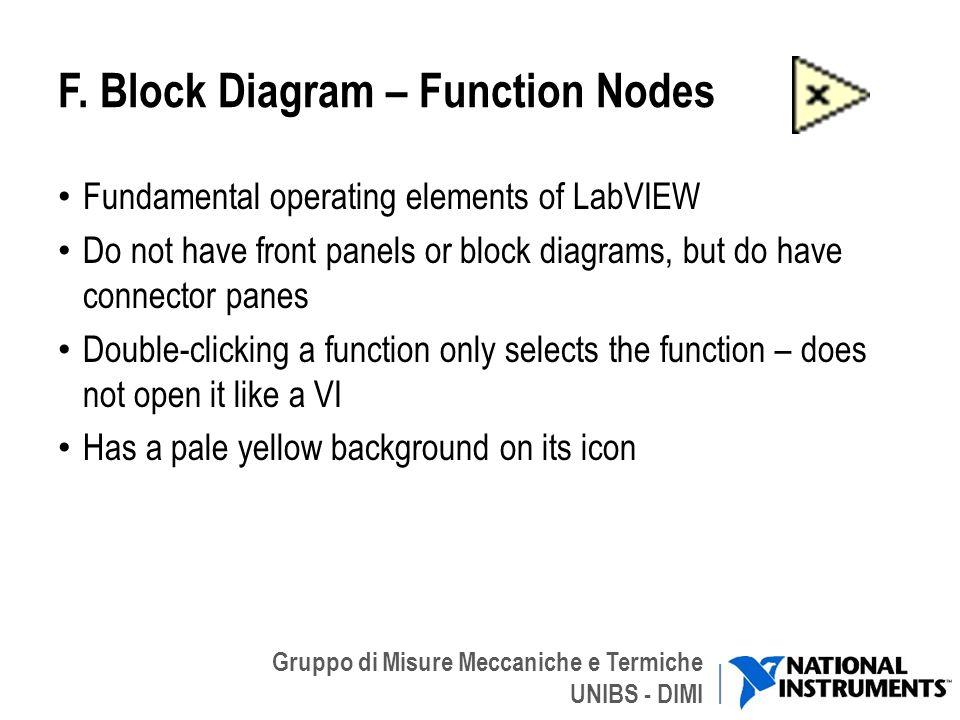 Gruppo di Misure Meccaniche e Termiche UNIBS - DIMI F. Block Diagram – Function Nodes Fundamental operating elements of LabVIEW Do not have front pane