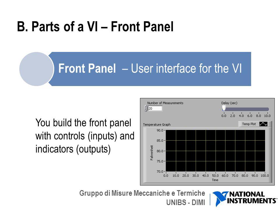 Gruppo di Misure Meccaniche e Termiche UNIBS - DIMI B. Parts of a VI – Front Panel You build the front panel with controls (inputs) and indicators (ou