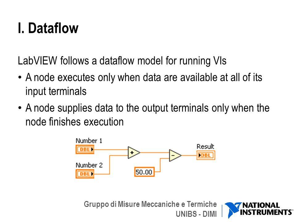 Gruppo di Misure Meccaniche e Termiche UNIBS - DIMI I. Dataflow LabVIEW follows a dataflow model for running VIs A node executes only when data are av