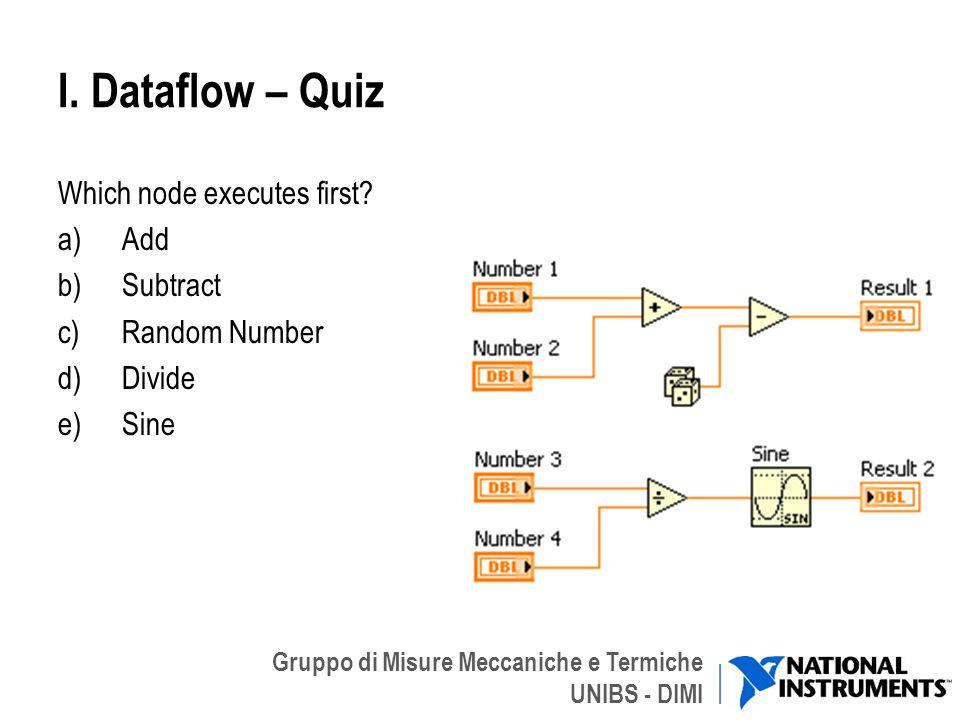 Gruppo di Misure Meccaniche e Termiche UNIBS - DIMI I. Dataflow – Quiz Which node executes first? a)Add b)Subtract c)Random Number d)Divide e)Sine 39